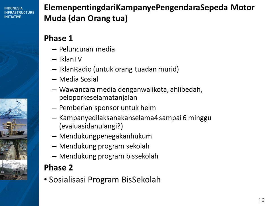16 ElemenpentingdariKampanyePengendaraSepeda Motor Muda (dan Orang tua) Phase 1 – Peluncuran media – IklanTV – IklanRadio (untuk orang tuadan murid) – Media Sosial – Wawancara media denganwalikota, ahlibedah, peloporkeselamatanjalan – Pemberian sponsor untuk helm – Kampanyedilaksanakanselama4 sampai 6 minggu (evaluasidanulangi?) – Mendukungpenegakanhukum – Mendukung program sekolah – Mendukung program bissekolah Phase 2 Sosialisasi Program BisSekolah