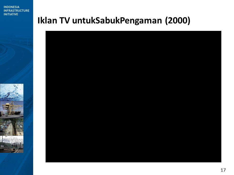 17 Iklan TV untukSabukPengaman (2000)