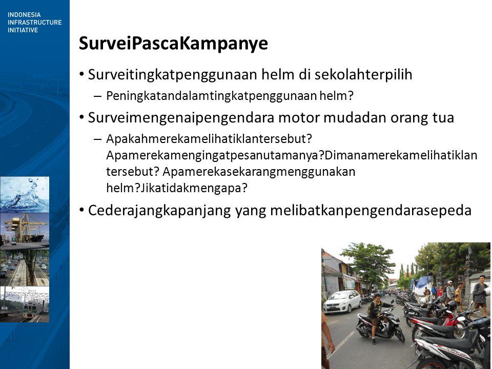 18 SurveiPascaKampanye Surveitingkatpenggunaan helm di sekolahterpilih – Peningkatandalamtingkatpenggunaan helm.