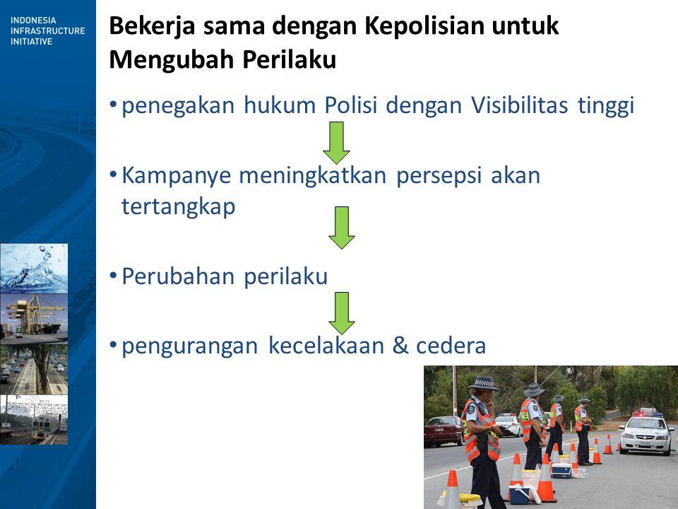 19 Bekerja sama dengan Kepolisian untuk Mengubah Perilaku penegakan hukum Polisi dengan Visibilitas tinggi Kampanye meningkatkan persepsi akan tertangkap Perubahan perilaku pengurangan kecelakaan & cedera 19