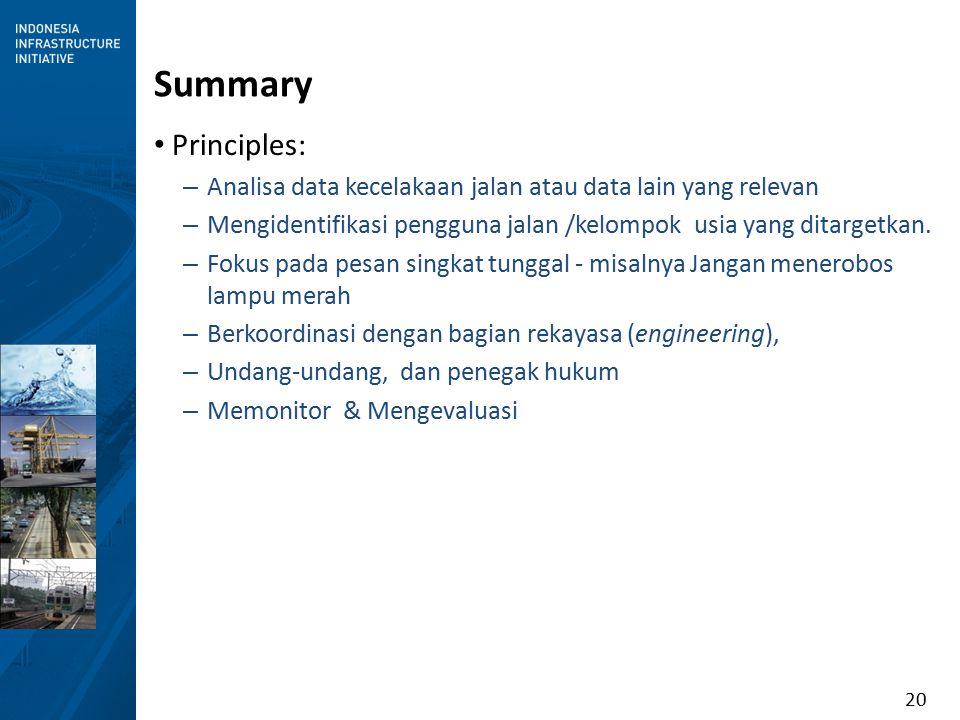 20 Summary Principles: – Analisa data kecelakaan jalan atau data lain yang relevan – Mengidentifikasi pengguna jalan /kelompok usia yang ditargetkan.