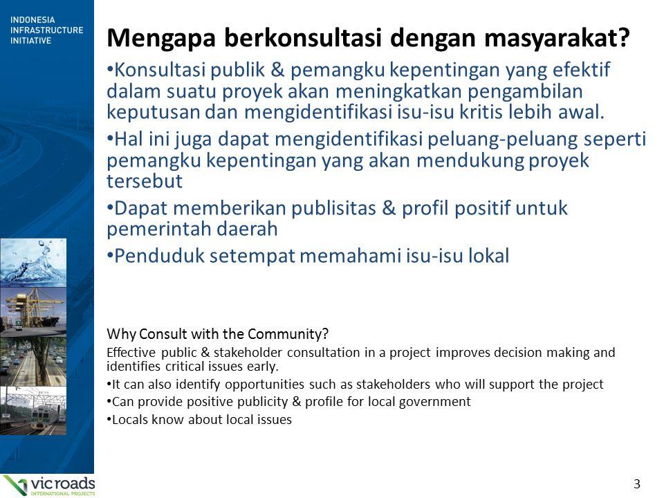 4 Langkah-langkah Dasar untuk Perencanaan Keterlibatan Masyarakat untuk mendukung Proyek Mengidentifikasi para pengambil keputusan.