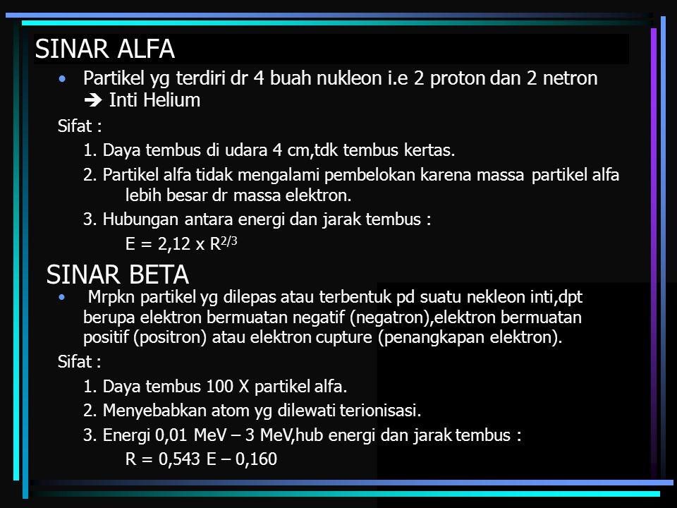 SINAR ALFA Partikel yg terdiri dr 4 buah nukleon i.e 2 proton dan 2 netron  Inti Helium Sifat : 1. Daya tembus di udara 4 cm,tdk tembus kertas. 2. Pa