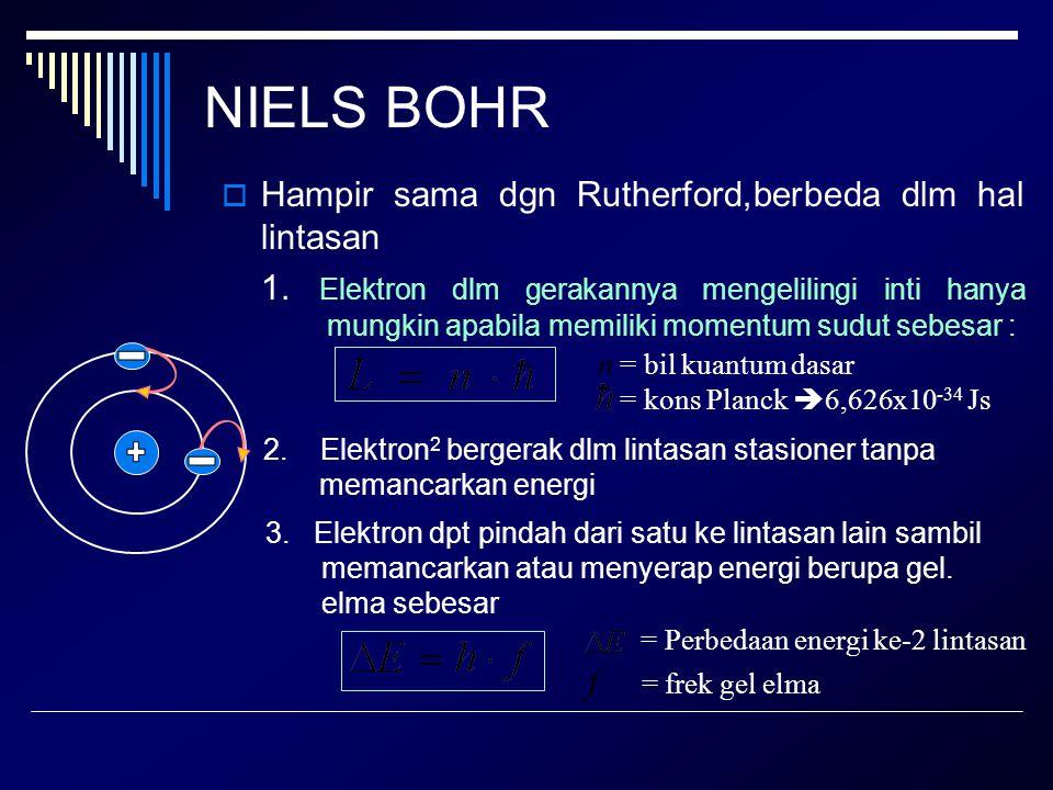 NIELS BOHR  Hampir sama dgn Rutherford,berbeda dlm hal lintasan 1. Elektron dlm gerakannya mengelilingi inti hanya mungkin apabila memiliki momentum