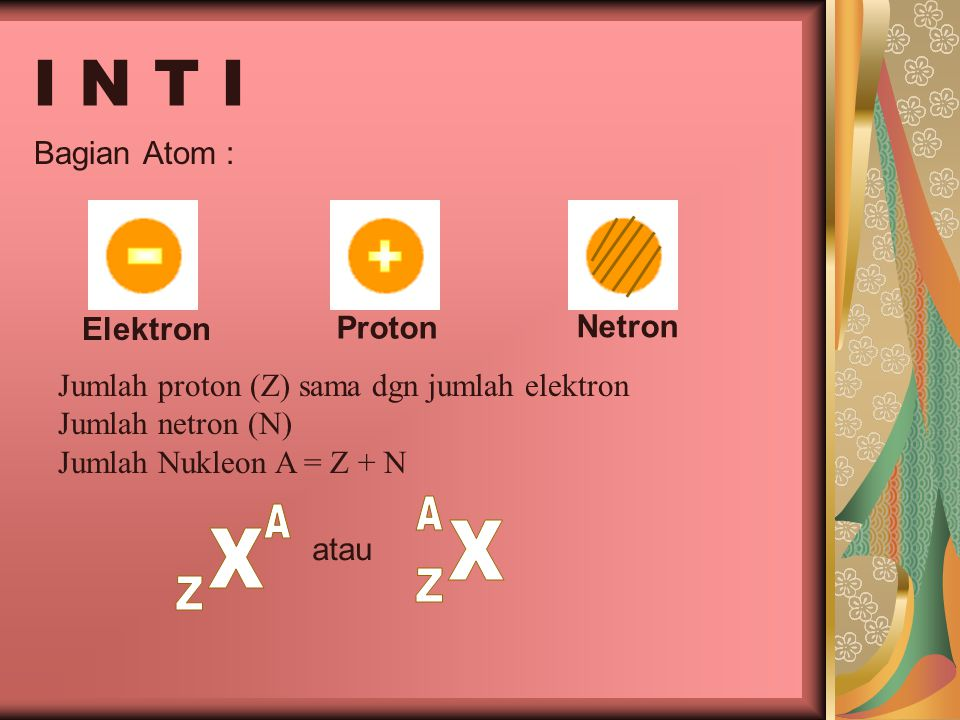 Jenis-jenis atom Isotop : Jumlah proton sama tapi netron berbeda Ex.