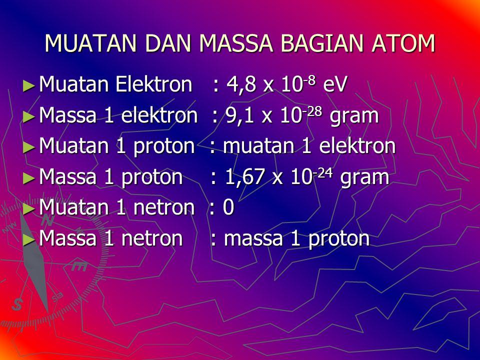 MUATAN DAN MASSA BAGIAN ATOM ► Muatan Elektron : 4,8 x 10 -8 eV ► Massa 1 elektron : 9,1 x 10 -28 gram ► Muatan 1 proton : muatan 1 elektron ► Massa 1