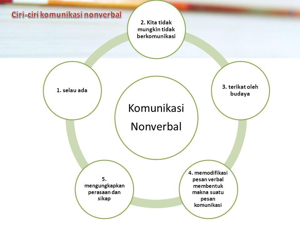 Komunikasi Nonverbal 2. Kita tidak mungkin tidak berkomunikasi 3.