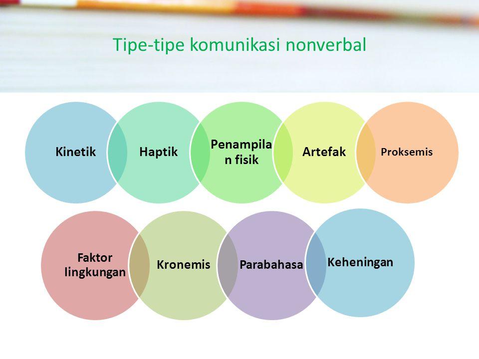Tipe-tipe komunikasi nonverbal KinetikHaptik Penampila n fisik Artefak Proksemis Faktor lingkungan KronemisParabahasaKeheningan