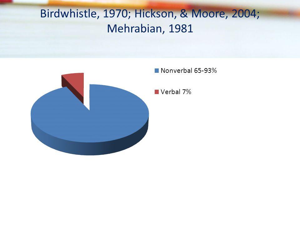 Birdwhistle, 1970; Hickson, & Moore, 2004; Mehrabian, 1981