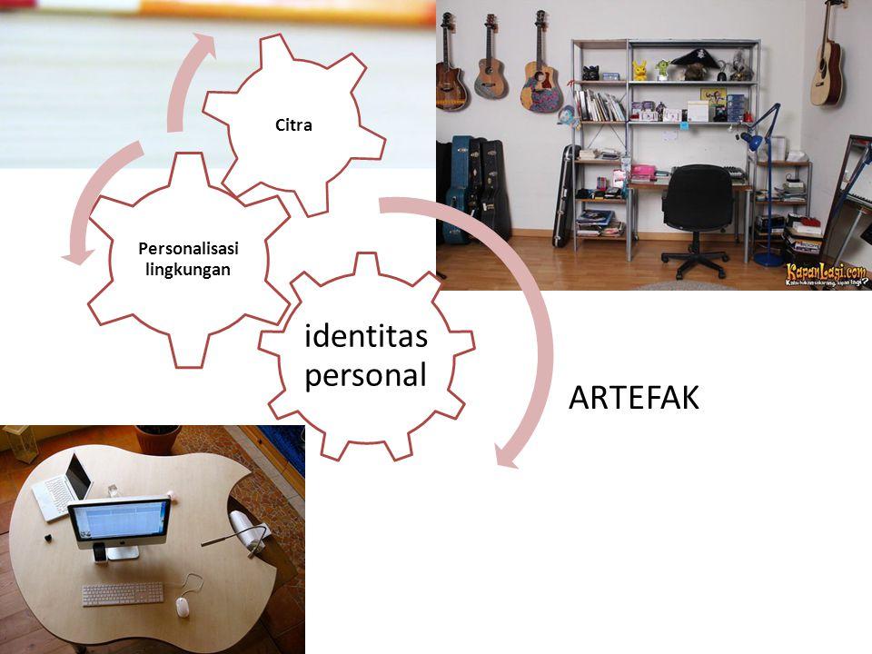 identitas personal Personalisasi lingkungan Citra ARTEFAK