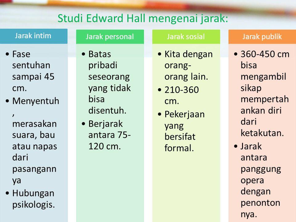 Studi Edward Hall mengenai jarak: Jarak intim Fase sentuhan sampai 45 cm.