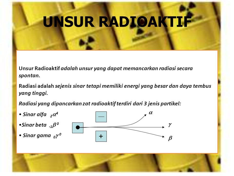 UNSUR RADIOAKTIF Unsur Radioaktif adalah unsur yang dapat memancarkan radiasi secara spontan. Radiasi adalah sejenis sinar tetapi memiliki energi yang