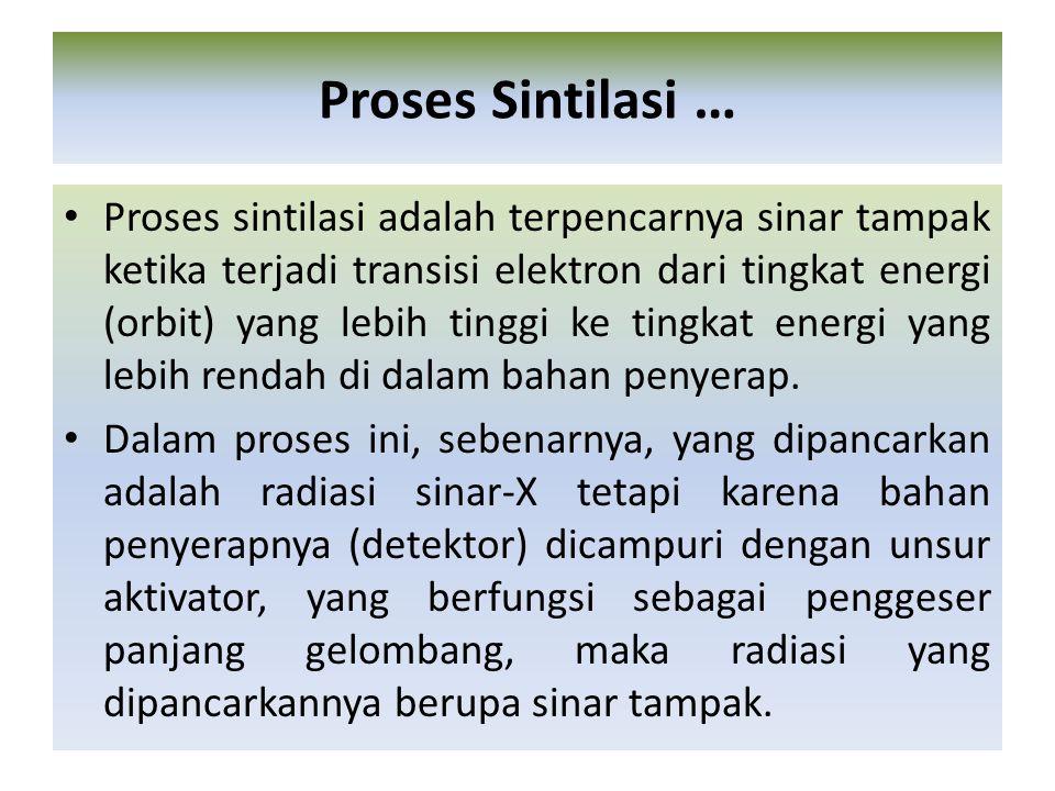 Proses sintilasi adalah terpencarnya sinar tampak ketika terjadi transisi elektron dari tingkat energi (orbit) yang lebih tinggi ke tingkat energi yan