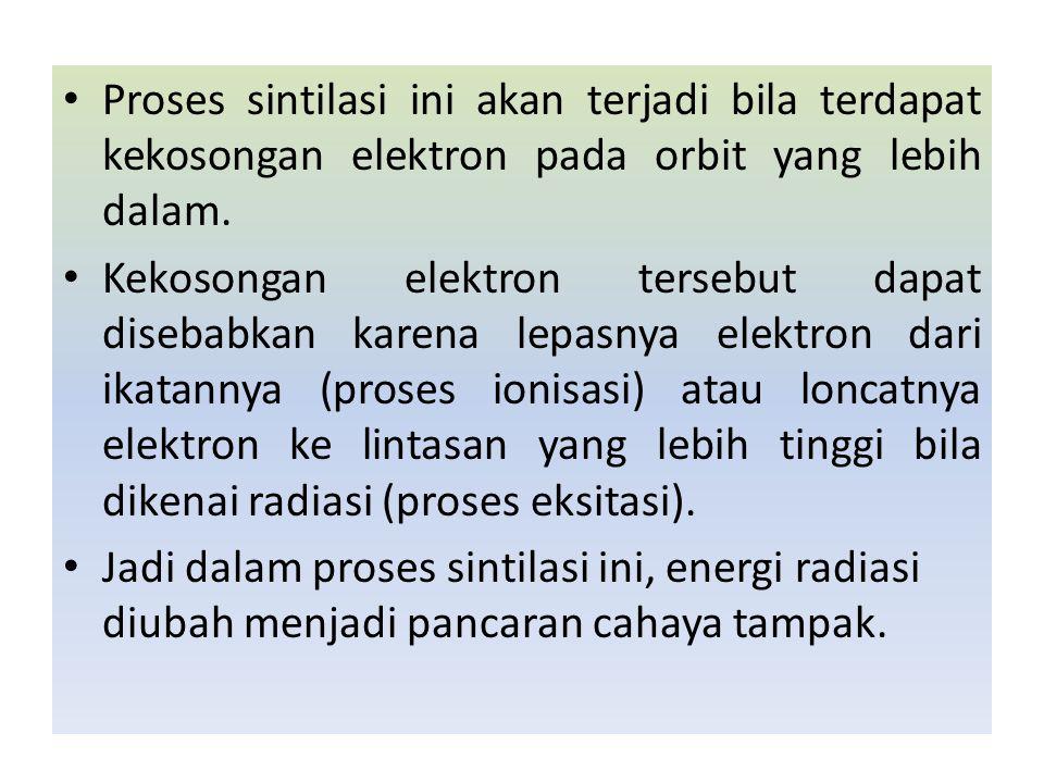 Proses sintilasi ini akan terjadi bila terdapat kekosongan elektron pada orbit yang lebih dalam. Kekosongan elektron tersebut dapat disebabkan karena