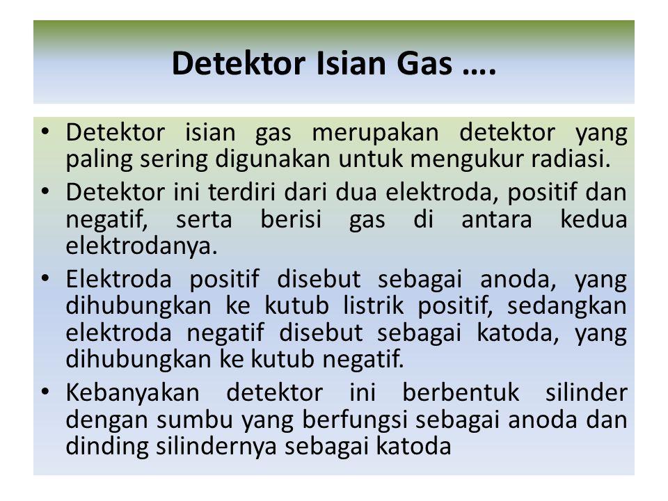 Detektor isian gas merupakan detektor yang paling sering digunakan untuk mengukur radiasi. Detektor ini terdiri dari dua elektroda, positif dan negati