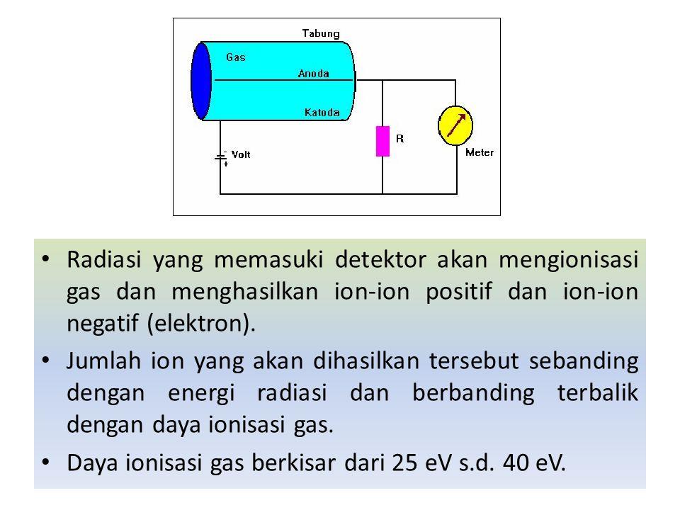 Radiasi yang memasuki detektor akan mengionisasi gas dan menghasilkan ion-ion positif dan ion-ion negatif (elektron). Jumlah ion yang akan dihasilkan