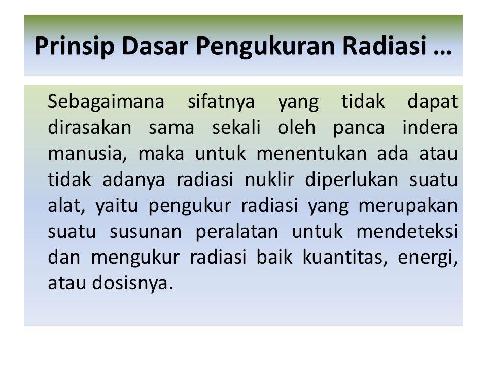 Kuantitas radiasi adalah jumlah radiasi per satuan waktu per satuan luas, pada suatu titik pengukuran.