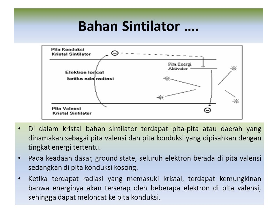 Di dalam kristal bahan sintilator terdapat pita-pita atau daerah yang dinamakan sebagai pita valensi dan pita konduksi yang dipisahkan dengan tingkat energi tertentu.