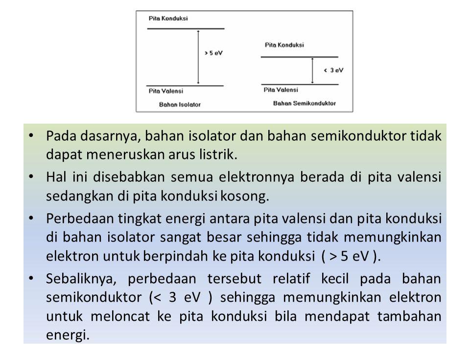 Pada dasarnya, bahan isolator dan bahan semikonduktor tidak dapat meneruskan arus listrik. Hal ini disebabkan semua elektronnya berada di pita valensi