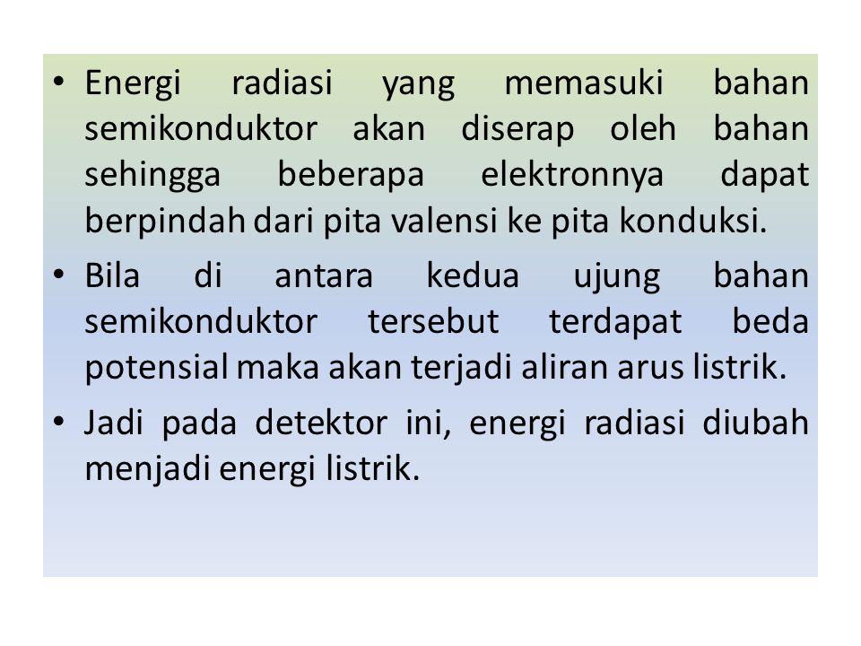 Energi radiasi yang memasuki bahan semikonduktor akan diserap oleh bahan sehingga beberapa elektronnya dapat berpindah dari pita valensi ke pita konduksi.