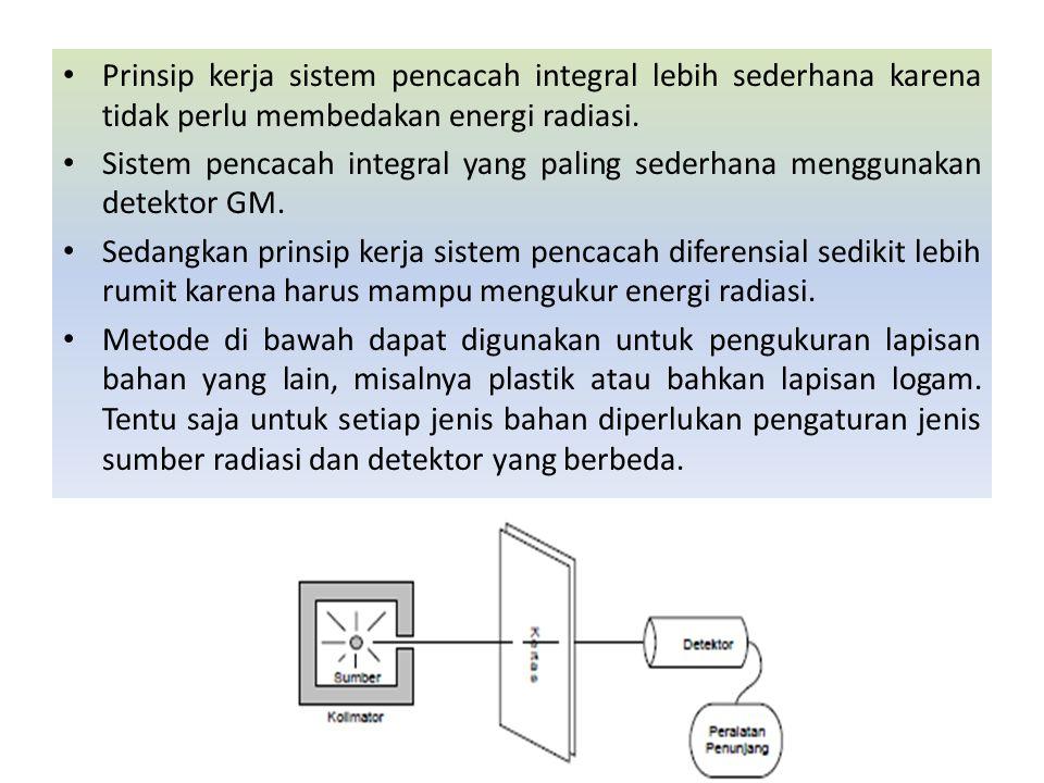 Prinsip kerja sistem pencacah integral lebih sederhana karena tidak perlu membedakan energi radiasi. Sistem pencacah integral yang paling sederhana me