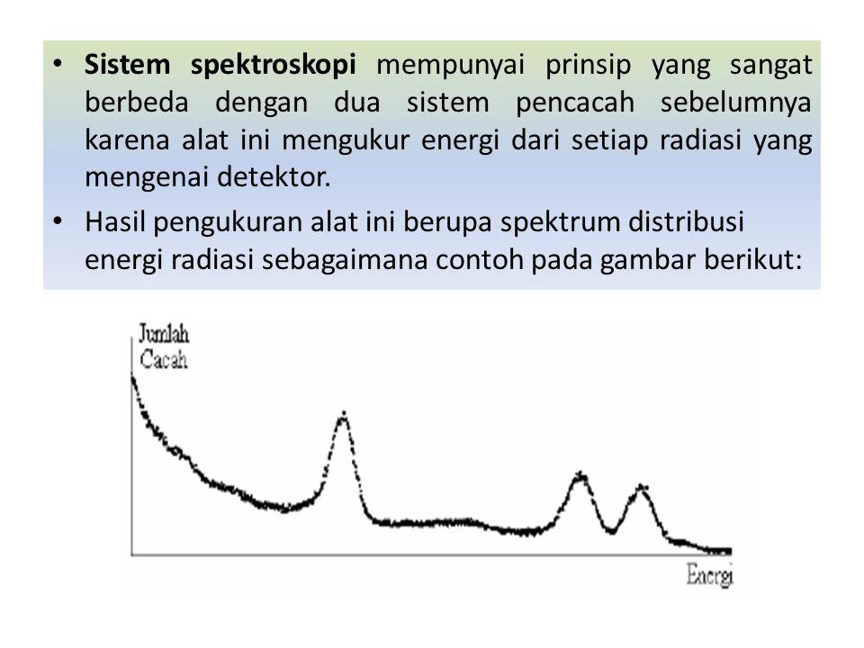 Sistem spektroskopi mempunyai prinsip yang sangat berbeda dengan dua sistem pencacah sebelumnya karena alat ini mengukur energi dari setiap radiasi yang mengenai detektor.