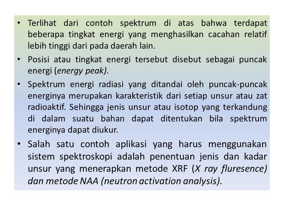 Terlihat dari contoh spektrum di atas bahwa terdapat beberapa tingkat energi yang menghasilkan cacahan relatif lebih tinggi dari pada daerah lain.