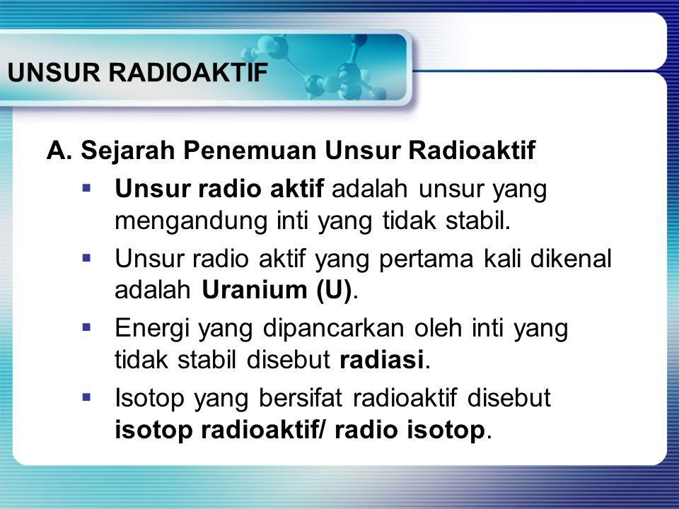 A.Sejarah Penemuan Unsur Radioaktif  Unsur radio aktif adalah unsur yang mengandung inti yang tidak stabil.  Unsur radio aktif yang pertama kali dik