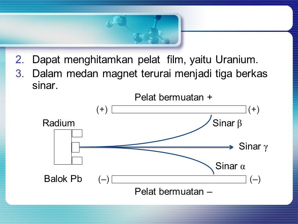 2.Dapat menghitamkan pelat film, yaitu Uranium. 3.Dalam medan magnet terurai menjadi tiga berkas sinar. Pelat bermuatan + (+) (+) Radium Sinar β Sinar