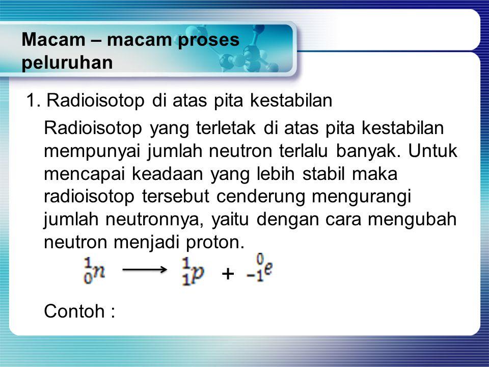 Macam – macam proses peluruhan 1. Radioisotop di atas pita kestabilan Radioisotop yang terletak di atas pita kestabilan mempunyai jumlah neutron terla