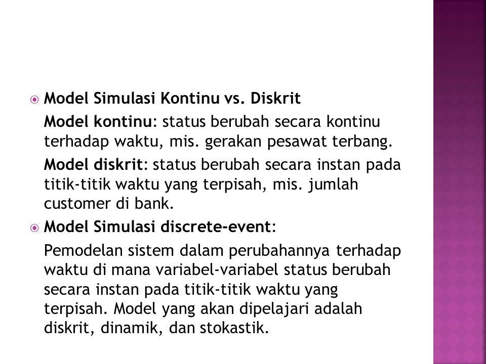 Model Simulasi Kontinu vs. Diskrit Model kontinu: status berubah secara kontinu terhadap waktu, mis. gerakan pesawat terbang. Model diskrit: status
