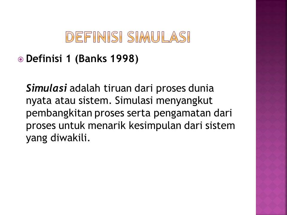  Definisi 1 (Banks 1998) Simulasi adalah tiruan dari proses dunia nyata atau sistem. Simulasi menyangkut pembangkitan proses serta pengamatan dari pr