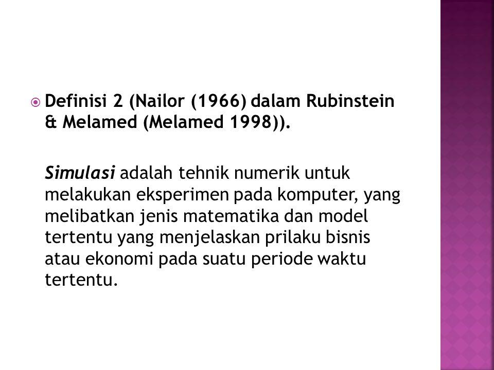  Definisi 2 (Nailor (1966) dalam Rubinstein & Melamed (Melamed 1998)). Simulasi adalah tehnik numerik untuk melakukan eksperimen pada komputer, yang