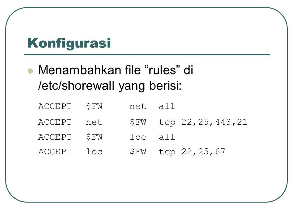 Konfigurasi Menambahkan file rules di /etc/shorewall yang berisi: ACCEPT$FWnetall ACCEPTnet$FWtcp 22,25,443,21 ACCEPT$FWlocall ACCEPTloc$FWtcp 22,25,67