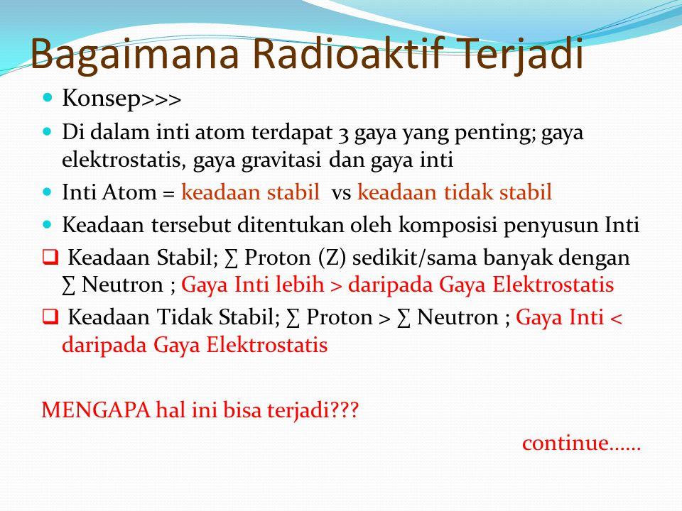 Bagaimana Radioaktif Terjadi Konsep>>> Di dalam inti atom terdapat 3 gaya yang penting; gaya elektrostatis, gaya gravitasi dan gaya inti Inti Atom = k