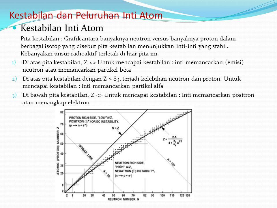 Kestabilan dan Peluruhan Inti Atom Kestabilan Inti Atom Pita kestabilan : Grafik antara banyaknya neutron versus banyaknya proton dalam berbagai isoto