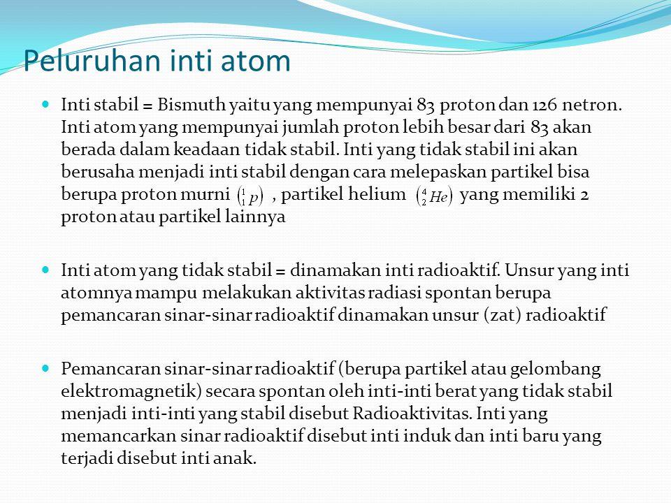 Peluruhan inti atom Inti stabil = Bismuth yaitu yang mempunyai 83 proton dan 126 netron. Inti atom yang mempunyai jumlah proton lebih besar dari 83 ak