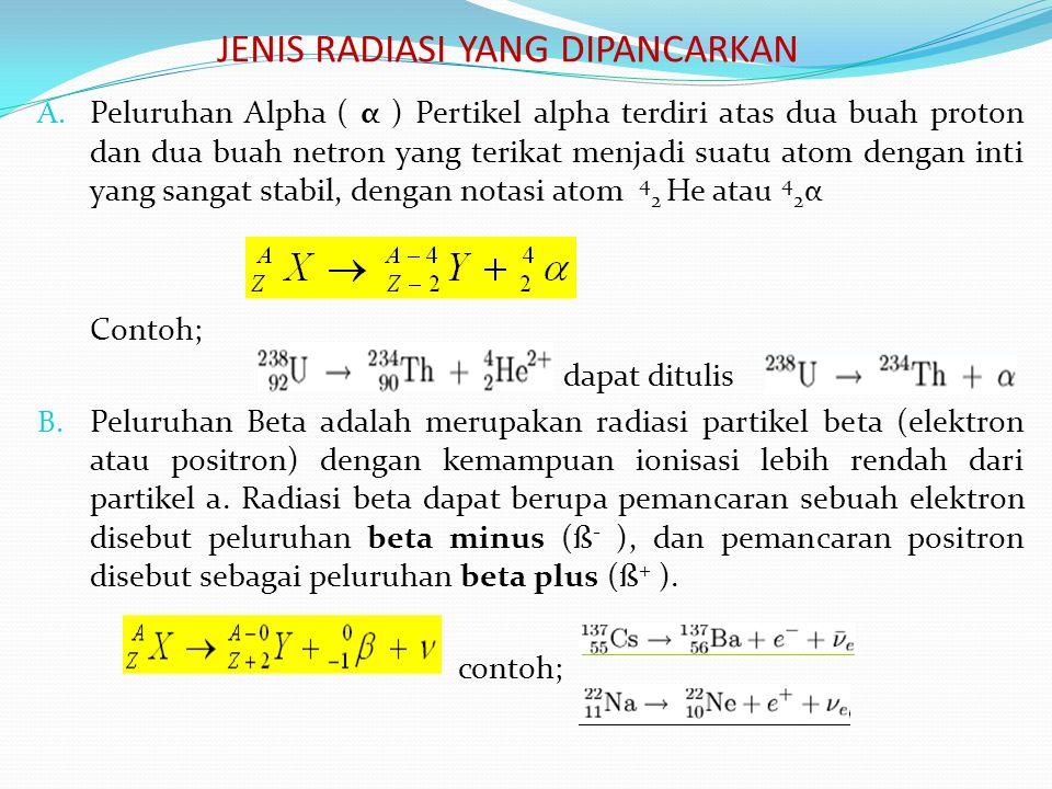 JENIS RADIASI YANG DIPANCARKAN A. Peluruhan Alpha ( α ) Pertikel alpha terdiri atas dua buah proton dan dua buah netron yang terikat menjadi suatu ato