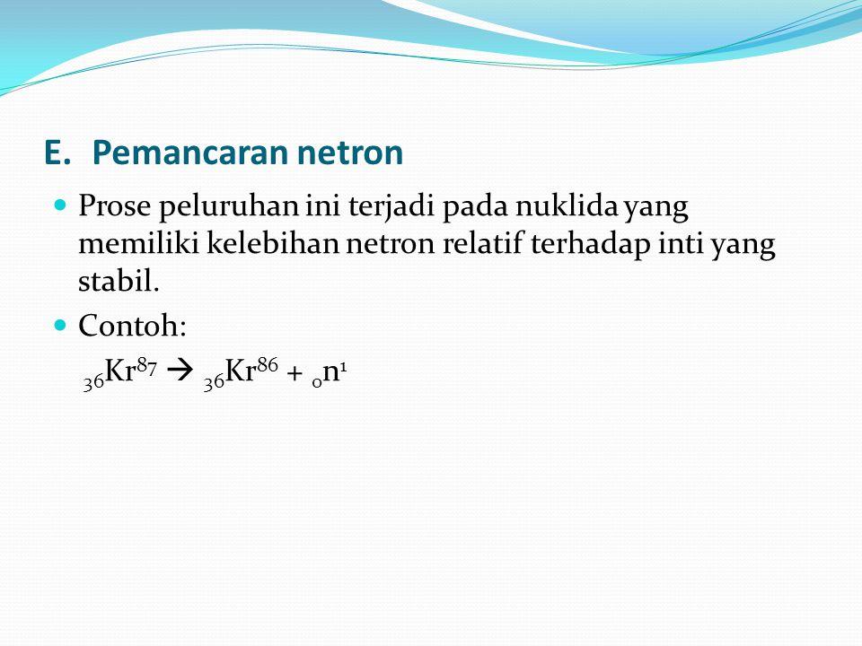 E.Pemancaran netron Prose peluruhan ini terjadi pada nuklida yang memiliki kelebihan netron relatif terhadap inti yang stabil. Contoh: 36 Kr 87  36 K