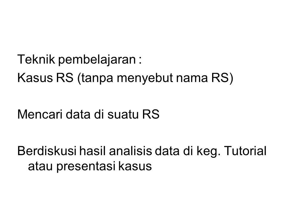 Teknik pembelajaran : Kasus RS (tanpa menyebut nama RS) Mencari data di suatu RS Berdiskusi hasil analisis data di keg.