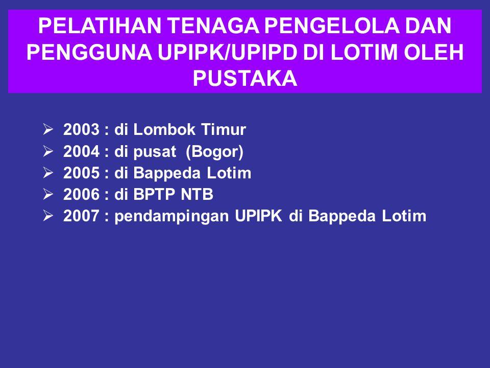  2003 : di Lombok Timur  2004 : di pusat (Bogor)  2005 : di Bappeda Lotim  2006 : di BPTP NTB  2007 : pendampingan UPIPK di Bappeda Lotim PELATIHAN TENAGA PENGELOLA DAN PENGGUNA UPIPK/UPIPD DI LOTIM OLEH PUSTAKA