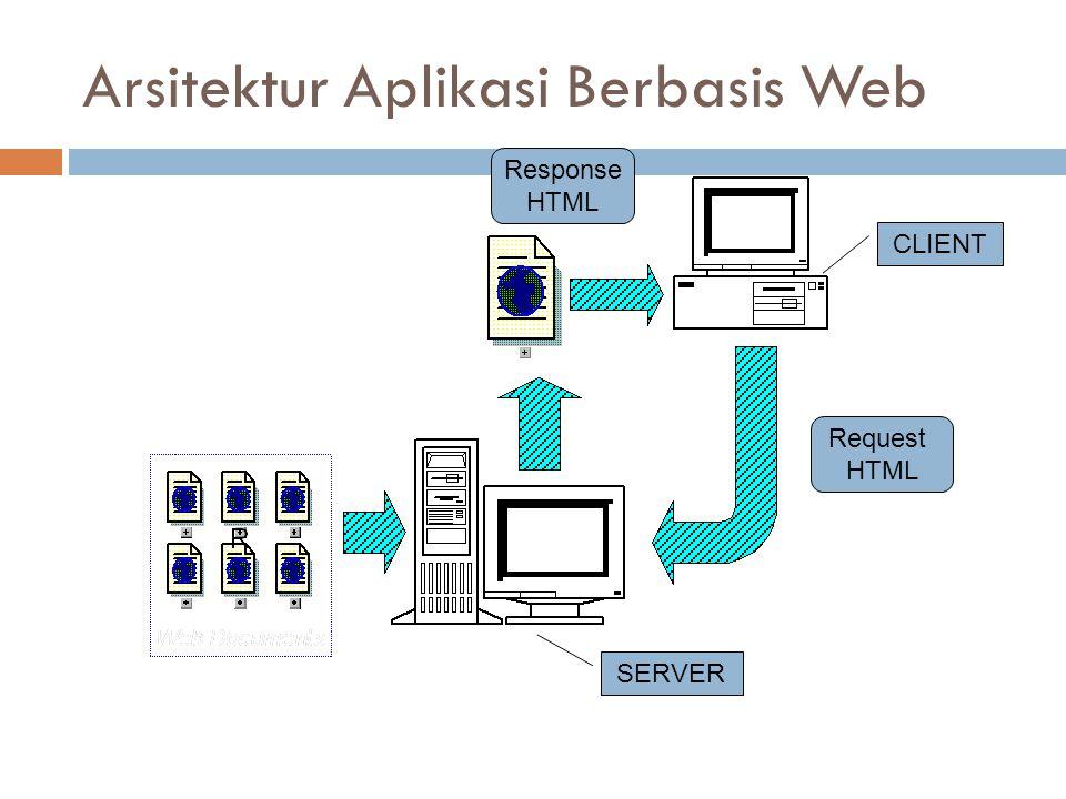 Arsitektur Aplikasi Berbasis Web Request HTML Response HTML CLIENT SERVER