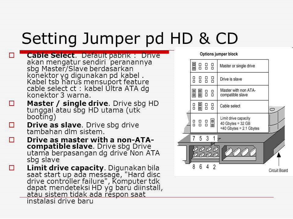 Setting Jumper pd HD & CD  Cable Select.