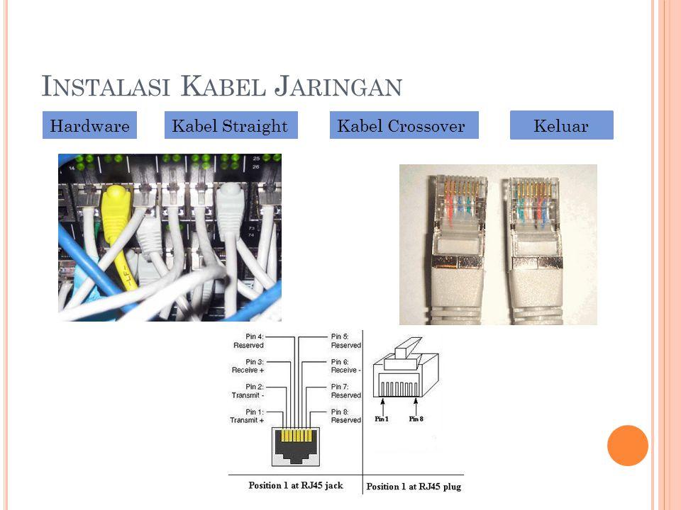 I NSTALASI J ARINGAN Kabel RJ 45 Tang RJ45/Cripping Tester Network Hub/Swicth NIC/Kartu Jaringan HardwareKabel StraightKabel Crossover Keluar