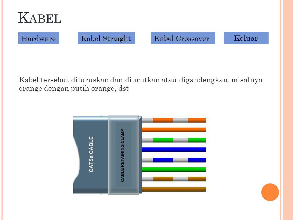 K ABEL Kabel tersebut diluruskan dan diurutkan atau digandengkan, misalnya orange dengan putih orange, dst HardwareKabel StraightKabel Crossover Keluar