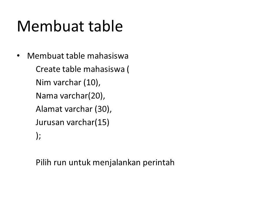Membuat table Membuat table mahasiswa Create table mahasiswa ( Nim varchar (10), Nama varchar(20), Alamat varchar (30), Jurusan varchar(15) ); Pilih r