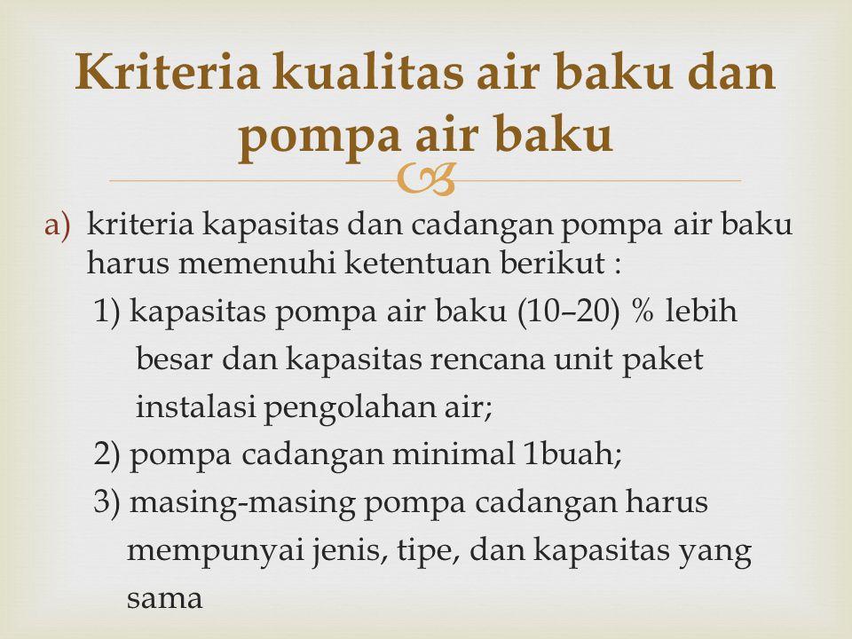  a)kriteria kapasitas dan cadangan pompa air baku harus memenuhi ketentuan berikut : 1) kapasitas pompa air baku (10–20) % lebih besar dan kapasitas
