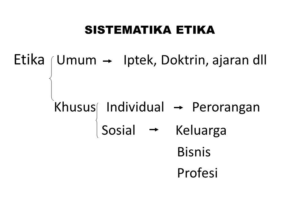 SISTEMATIKA ETIKA Etika Umum Iptek, Doktrin, ajaran dll Khusus Individual Perorangan Sosial Keluarga Bisnis Profesi