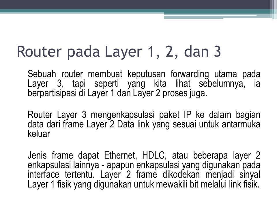 Router pada Layer 1, 2, dan 3 Sebuah router membuat keputusan forwarding utama pada Layer 3, tapi seperti yang kita lihat sebelumnya, ia berpartisipasi di Layer 1 dan Layer 2 proses juga.