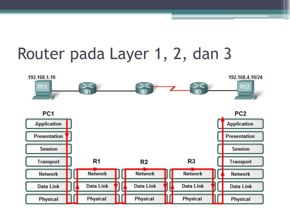 R1 menerima aliran bit dikodekan pada interface.